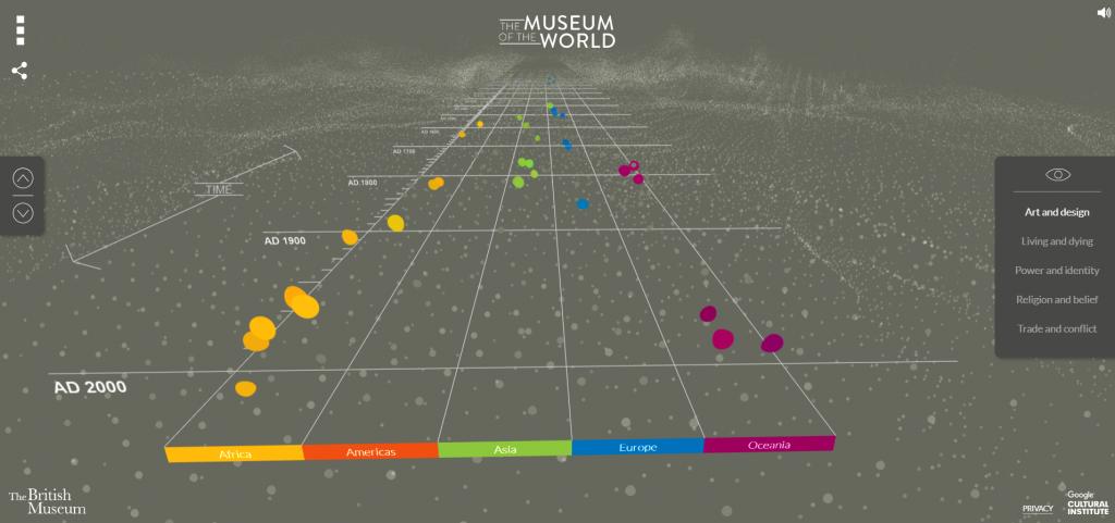 british museum virtual history